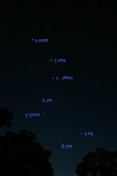 चौदह मन्वंतर में अलग रूप में अवतार लेने वाले सप्तर्षि गण कौन हैं